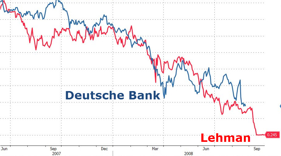 leh-db-collapse